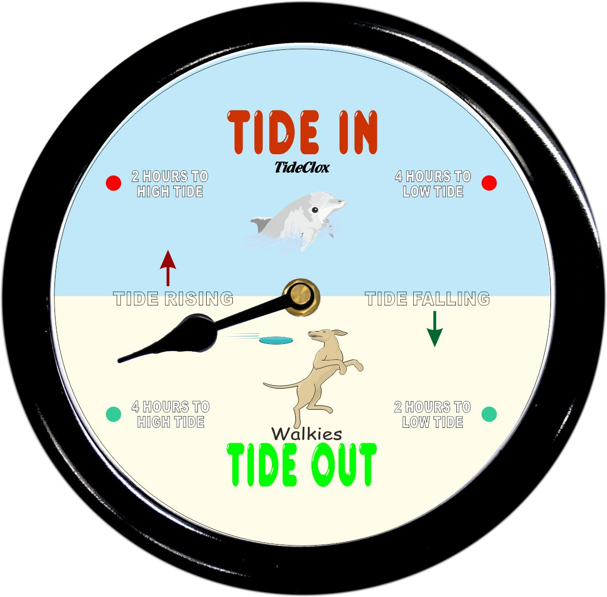 Walkies Tide Clock
